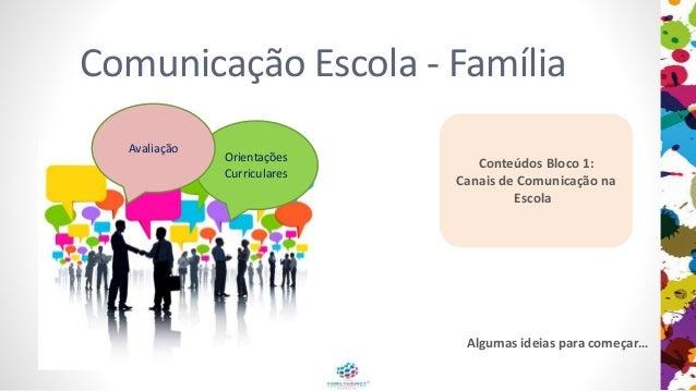 Comunicação Escola - Família Conteúdos Bloco 1: Canais de Comunicação na Escola Orientações Curriculares Avaliação Algumas...