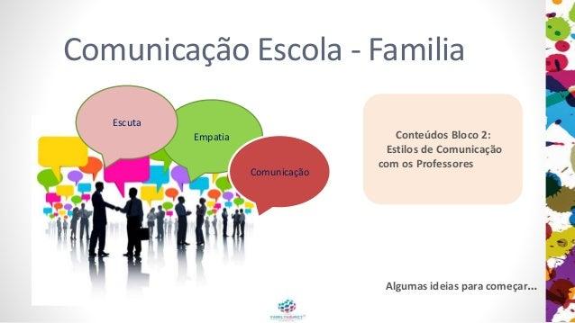 Comunicação Escola - Familia Conteúdos Bloco 2: Estilos de Comunicação com os Professores Empatia Escuta Algumas ideias pa...