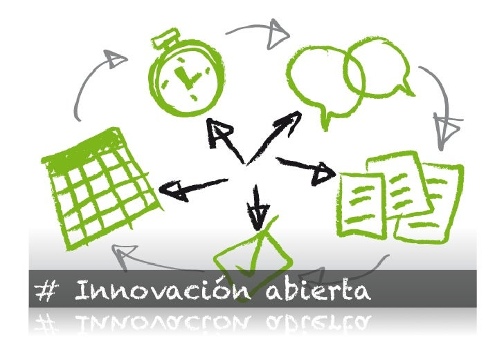 Comunicar la innovacion en redes sociales c97517963463e