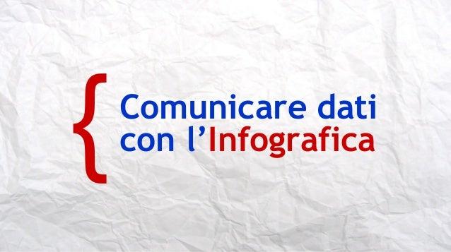 Comunicare dati con l'Infografica{
