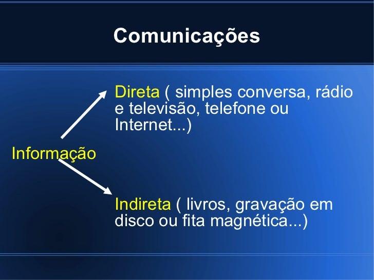 Comunicações Direta  ( simples conversa, rádio e televisão, telefone ou Internet...) Informação Indireta  ( livros, gravaç...