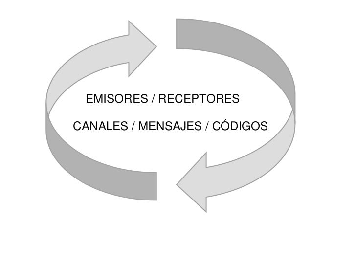 BROADCASTYOURSELF,PROAMCULTURE COSMONAUTA(CC) http://www.elcosmonauta.es/                               http://www.you...