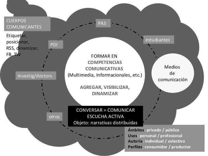 27a sessió web 'Com comunicar en suport digital', a càrrec de Tíscar Lara