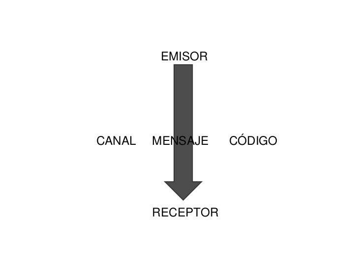 EMISORES / RECEPTORESCANALES / MENSAJES / CÓDIGOS