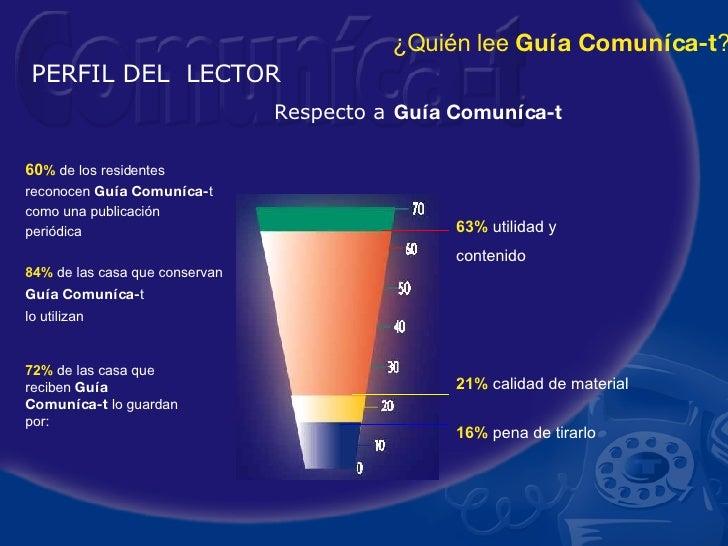 PERFIL DEL  LECTOR Respecto a   Gu ía Comuníca-t 60 %  de los residentes reconocen  Gu ía   Comuníca- t como una publicaci...
