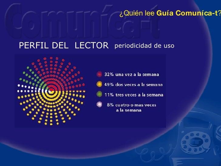 PERFIL DEL  LECTOR periodicidad de uso ¿Qui én lee  Guía Comuníca-t ?