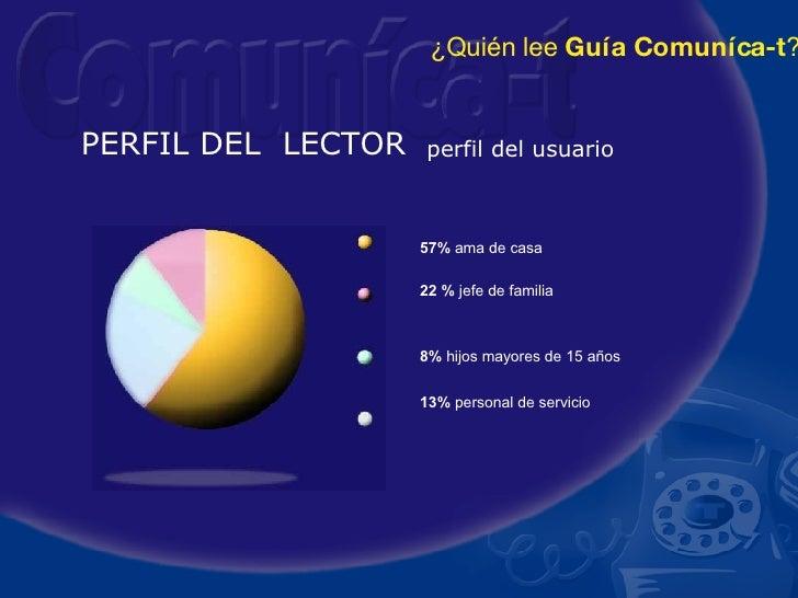 PERFIL DEL  LECTOR perfil del usuario 57%  ama de casa 22 %  jefe de familia 8%  hijos mayores de 15 años 13%  personal de...