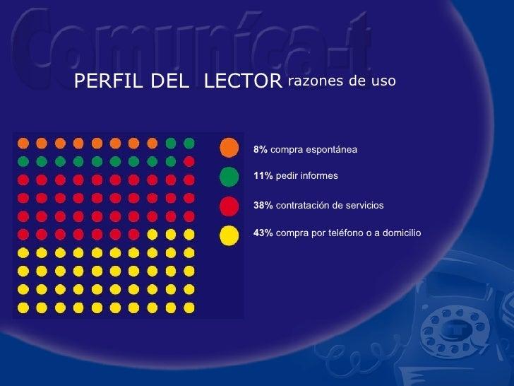 PERFIL DEL  LECTOR razones de uso 8%  compra espontánea 11%  pedir informes 38%  contratación de servicios 43%  compra por...