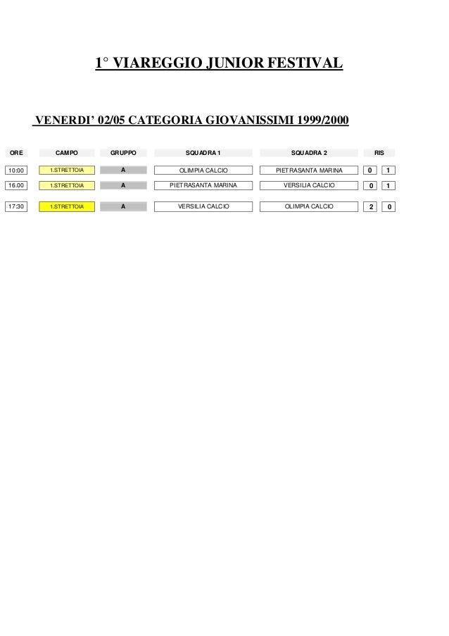 1° VIAREGGIO JUNIOR FESTIVAL VENERDI' 02/05 CATEGORIA GIOVANISSIMI 1999/2000 ORE CAMPO GRUPPO SQUADRA 1 SQUADRA 2 RIS 10:0...