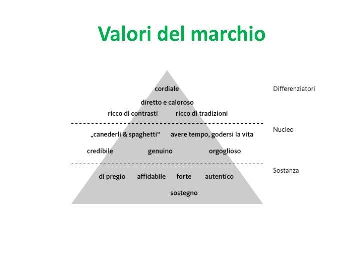 Manuale duso       © 2009 Trentino Marketing S.p.A. Società di marketing turistico-territoriale