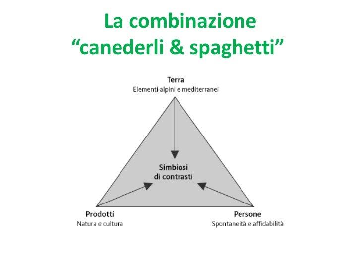© 2009 Trentino Marketing S.p.A. Società di marketing turistico-territoriale