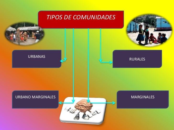 Entre textos e contextos: os estudos de comunidade e as ...