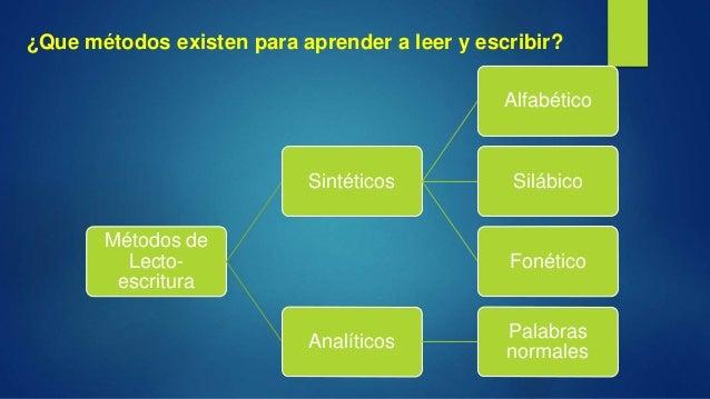¿Que métodos existen para aprender a leer y escribir? Métodos de Lecto- escritura Sintéticos Alfabético Silábico Fonético ...