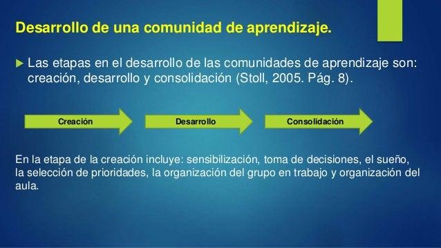 Desarrollo de una comunidad de aprendizaje.  Las etapas en el desarrollo de las comunidades de aprendizaje son: creación,...