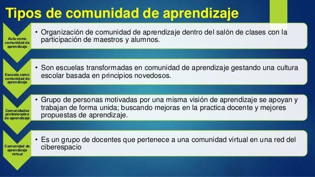 Tipos de comunidad de aprendizaje Aula como comunidad de aprendizaje • Organización de comunidad de aprendizaje dentro del...