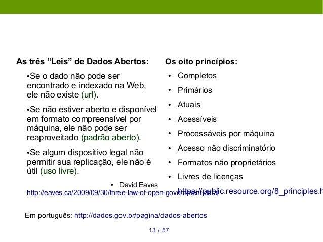 """5713 / As três """"Leis"""" de Dados Abertos: ●Se o dado não pode ser encontrado e indexado na Web, ele não existe (url). ●Se nã..."""