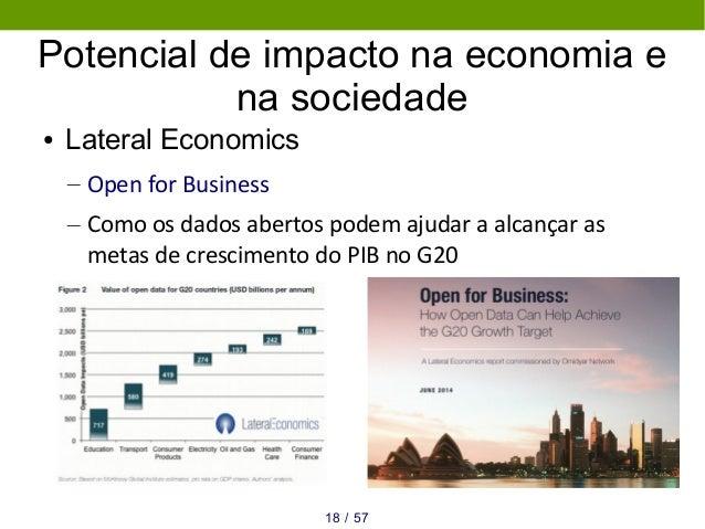 Potencial de impacto na economia e na sociedade ● Lateral Economics – Open for Business – Como os dados abertos podem ajud...