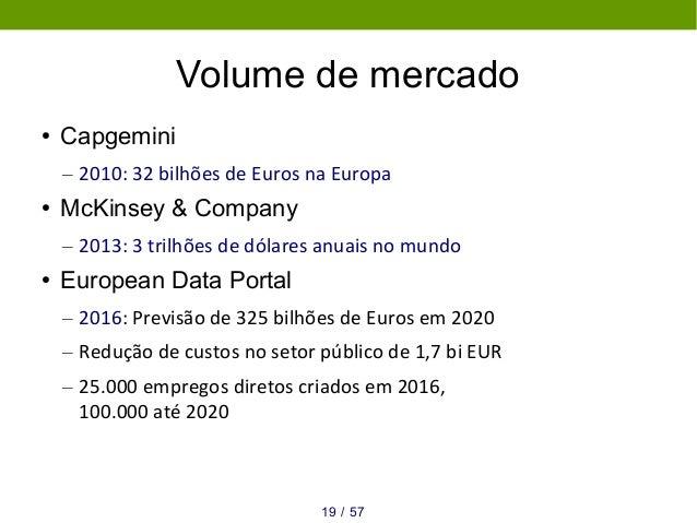 Volume de mercado ● Capgemini – 2010: 32 bilhões de Euros na Europa ● McKinsey & Company – 2013: 3 trilhões de dólares anu...