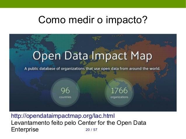 Como medir o impacto? http://opendataimpactmap.org/lac.html Levantamento feito pelo Center for the Open Data Enterprise 57...