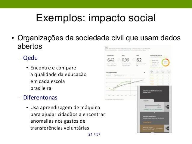 5721 / Exemplos: impacto social ● Organizações da sociedade civil que usam dados abertos – Qedu • Encontre e compare a qua...