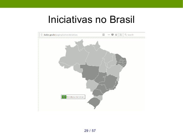 Iniciativas no Brasil 5729 /