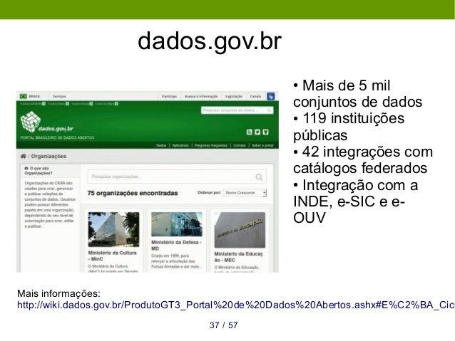 Fonte: http://dados.gov.br/harvest