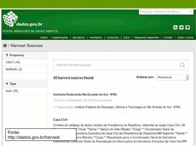 Mais informações: http://wiki.dados.gov.br/Padroes-de-metadados.ashx