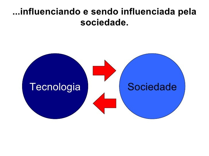 ...influenciando e sendo influenciada pela sociedade. Tecnologia Sociedade