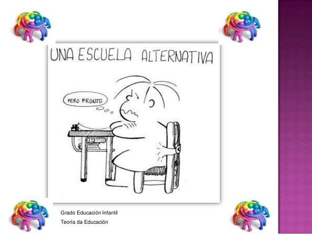 Grado Educación Infantil Teoría da Educación