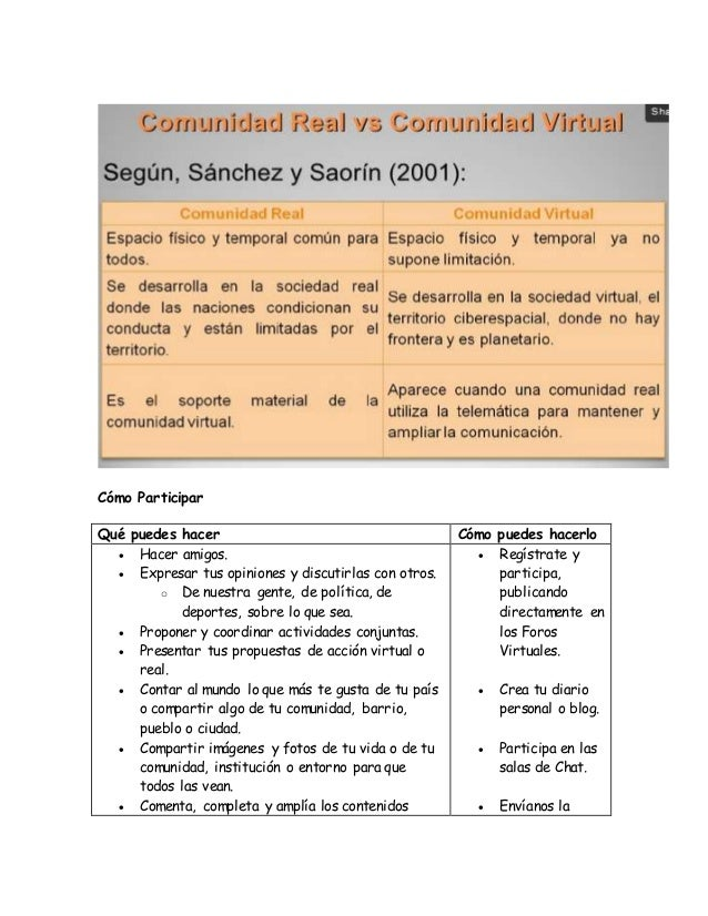 Comunidades virtuales Slide 3