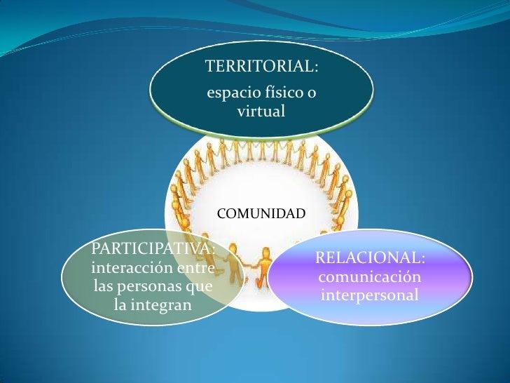 Comunidades virtuales de práctica Slide 3