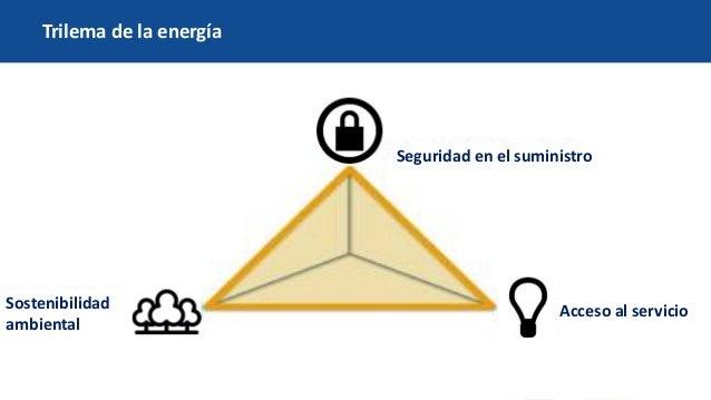 Código: DP-FO-024 Versión: 2 Fecha de aprobación: 18-may-2016 Trilema de la energía Seguridad en el suministro Acceso al s...