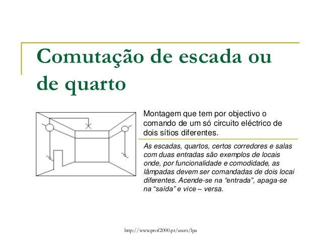 http://www.prof2000.pt/users/lpa Comutação de escada ou de quarto Montagem que tem por objectivo o comando de um só circui...