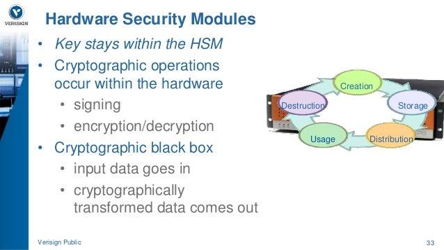 Data Security Essentials For Cloud Computing Javaone 2013