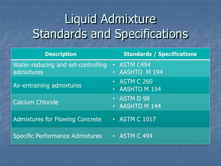 CON 122 Session 2 - Standards and Specifications