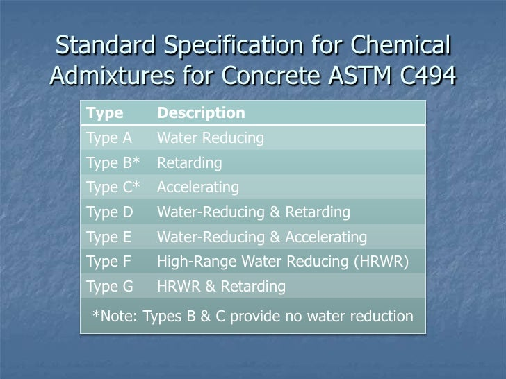CON 122 Session 4 - Water Reducing & Set Controlling Admixtures