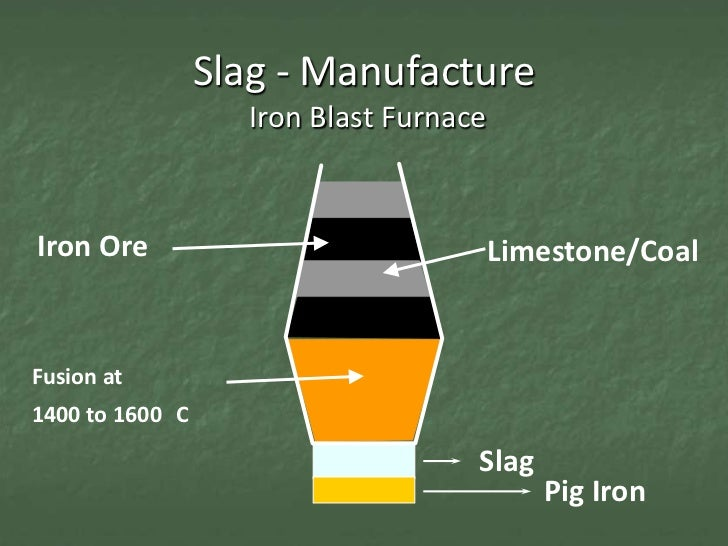 process of manufacture of limestone Manufacture of ammonium sulfate fertilizer for the gypsum-rich by-products of the wet limestone process for manufacturing ammonium sulfate from.