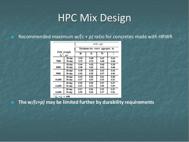 Slag In Concrete Mix : Con session high performance concrete