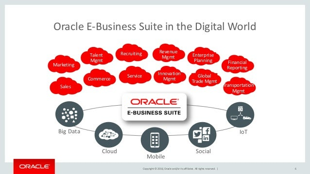 what are the business benefits reported by management to using the oracle suite of products Oracle financials applications are a subset of this suite and are a family of products designed to capture and analyze your financial data on a worldwide basis use oracle financials.
