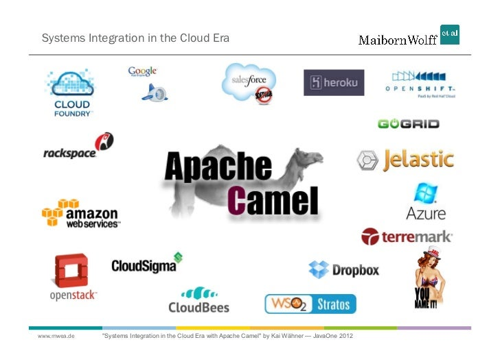 "Systems Integration in the Cloud Erawww.mwea.de   ""Systems Integration in the Cloud Era with Apache Camel"" by Kai Wähner -..."