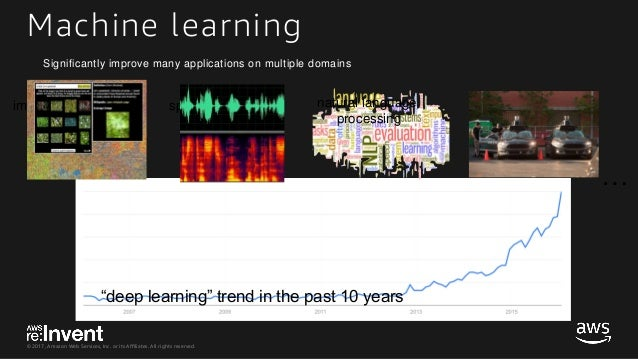 CON309_Containerized Machine Learning on AWS Slide 3