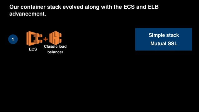 Aws re invent 2016 operations automation and for Consul aws ecs