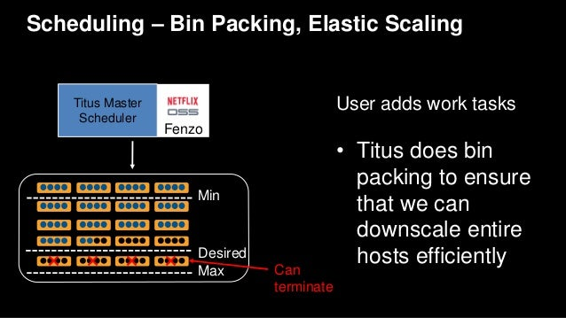 AWS re:Invent 2016: Netflix: Container Scheduling, Execution, and Int…