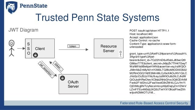 Federated RBAC: Fortress, OAuth2 (Oltu), JWT, Java EE, and