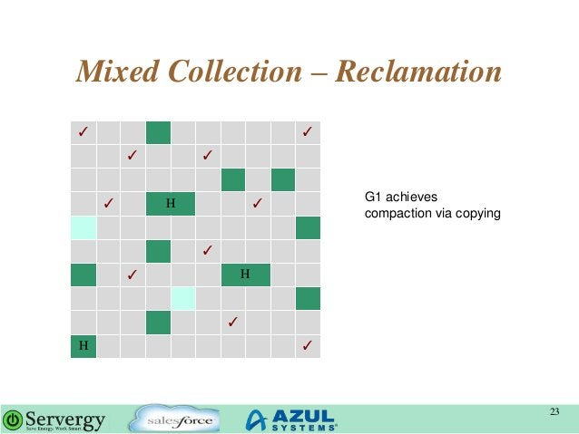 Mixed Collection – Reclamation 23 ✓ ✓ ✓ ✓ ✓ H ✓ ✓ ✓ H ✓ H ✓ G1 achieves compaction via copying