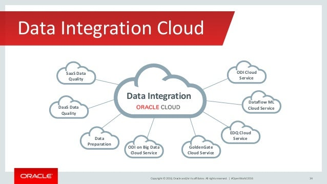 cloud data integration Oracle Data Integration - Overview