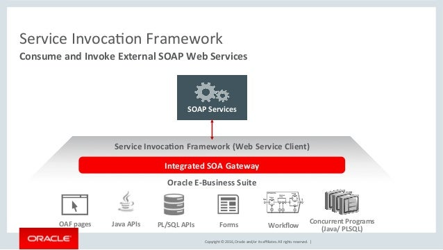 OOW16 - Oracle E-Business Suite Integration Best Practices