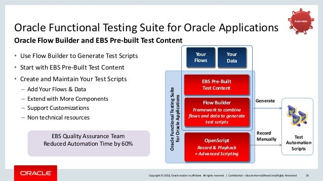 oow16 testing oracle e business suite best practices