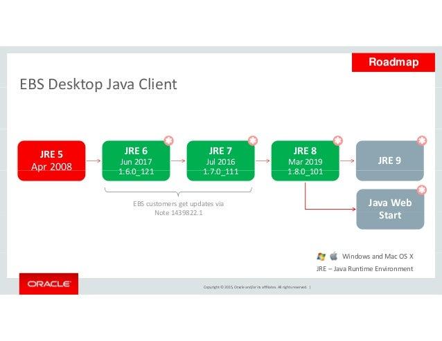 Java update 45 release - Sweet genius season 4 start date