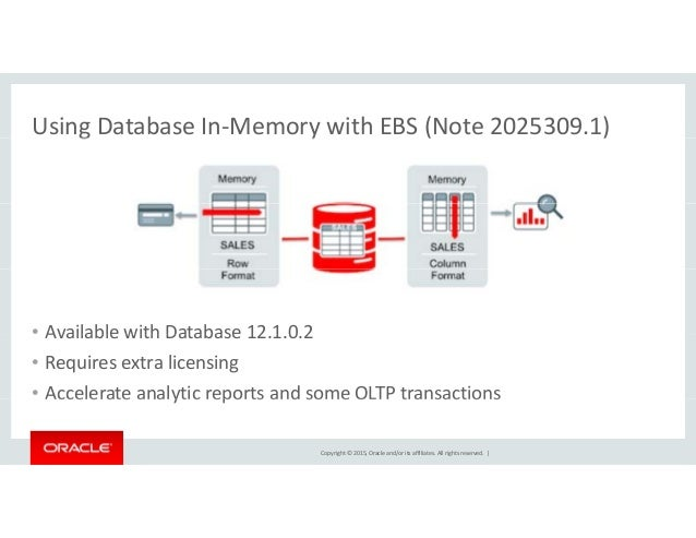 Oow16 Oracle E Business Suite Technology Certification Primer And